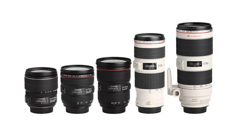 Canon Best Prime lens for Photography and Video